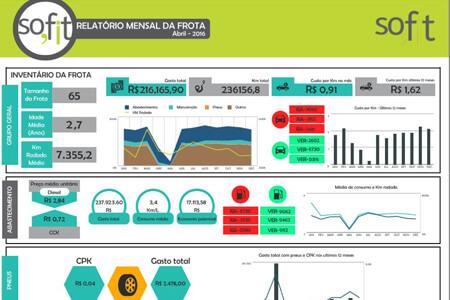 Infográfico Mensal de gestão de frotas